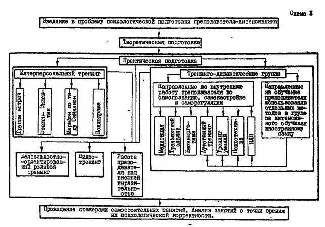 Книгу Е.С.Романовой 99 Профессиограмм